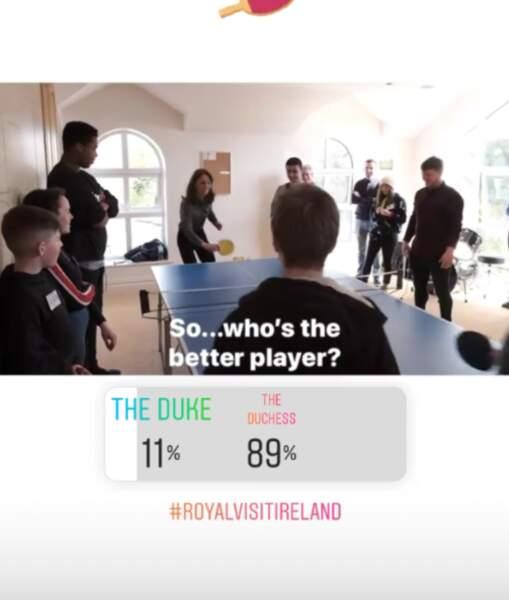 Kate Middleton et le prince William s'amusent dans le comté de Meath en Irlande. Alors que Kate gagne le match de ping-pong face au prince, ils décident d'en rire et de proposer un sondage dans leur story Instagram. Une démarche très moderne.