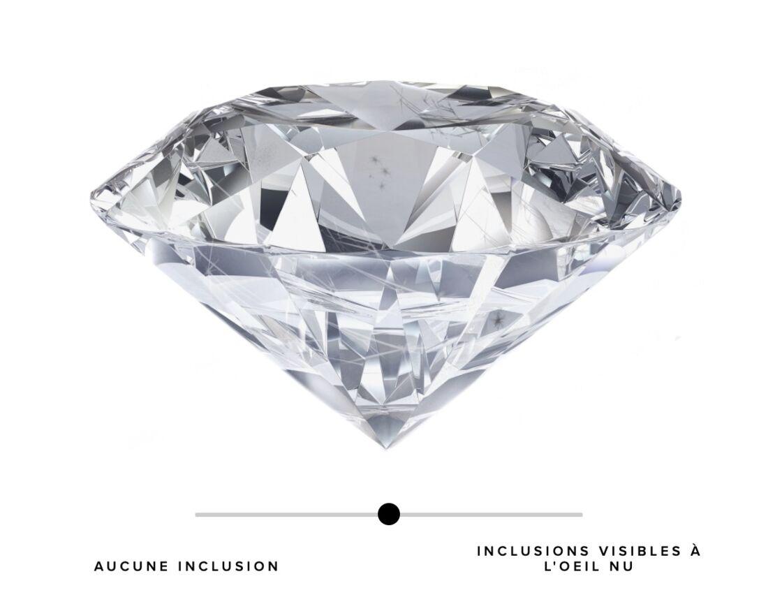 Un diamant avec quelques inclusions. Plus d'infos sur rdv sur www.amantys.fr