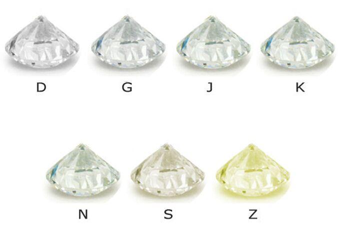 Palette des couleurs d'un diamant, de la plus incolore (D) à la plus foncé (Z). Plus d'infos sur rdv sur www.amantys.fr